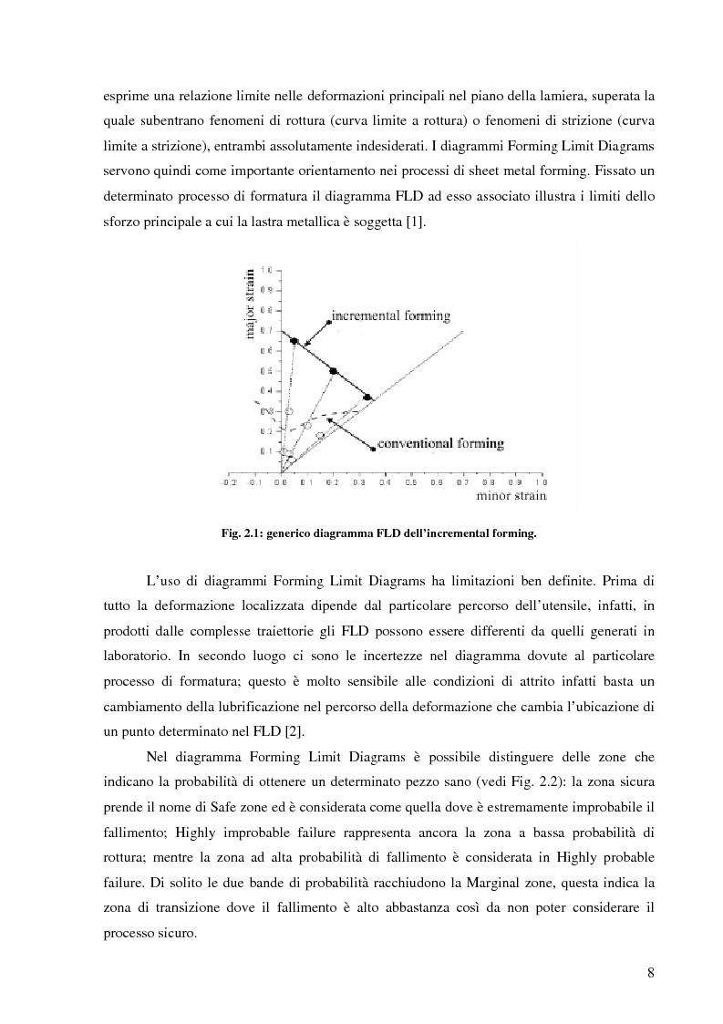 Anteprima della tesi: Studio della accuratezza dimensionale del processo di formatura incrementale tramite macchina di misura a coordinate, Pagina 4