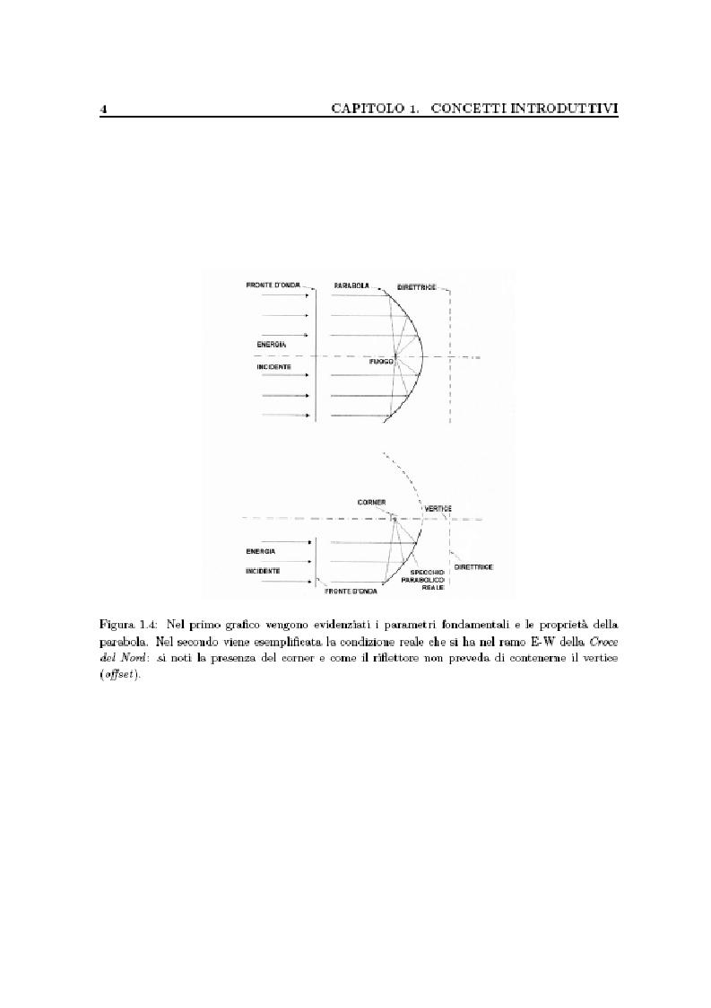 Anteprima della tesi: Studio di algoritmi di beamforming , tecniche di mitigazione delle radiointerferenze e procedure di calibrazione applicabili ai radiotelescopi di nuova generazione (SKA: Square Kilometre Array), Pagina 4