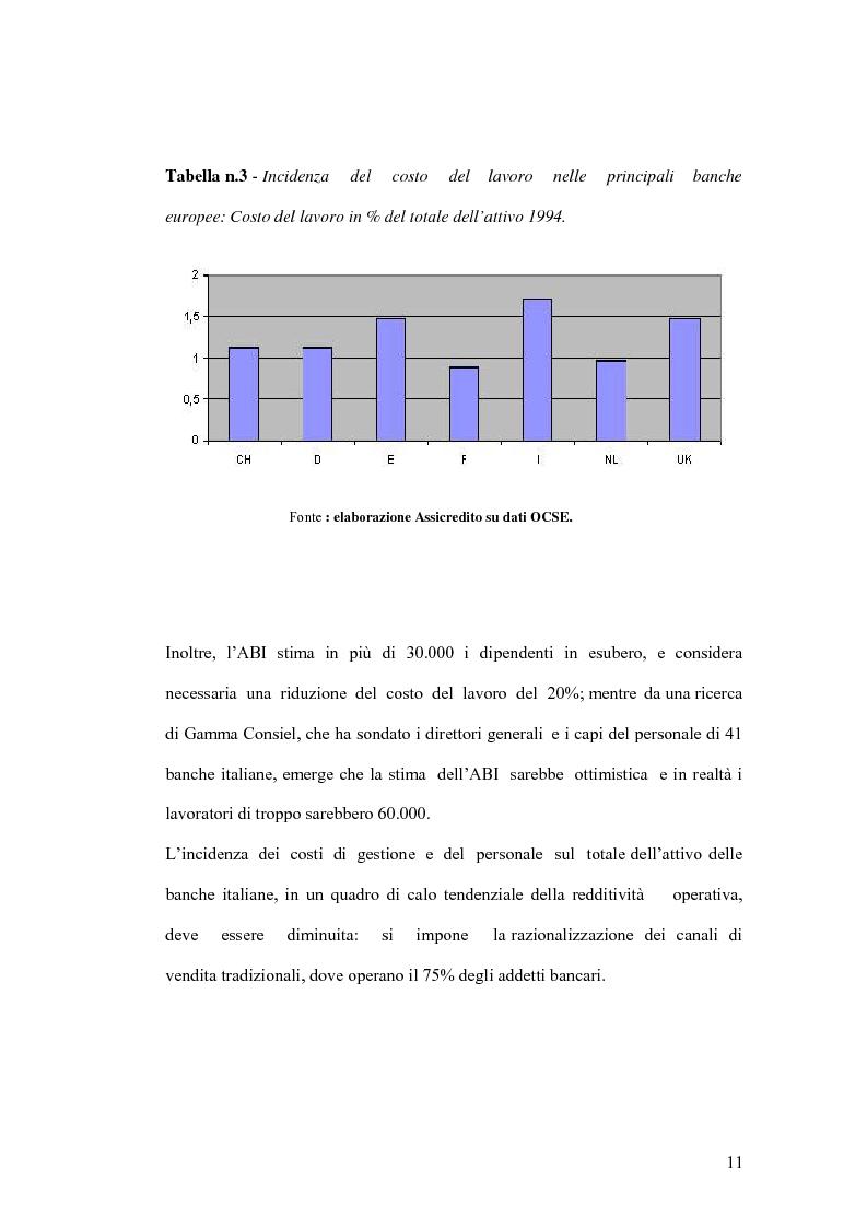 Anteprima della tesi: La banca virtuale: sviluppo e sue caratteristiche, Pagina 7