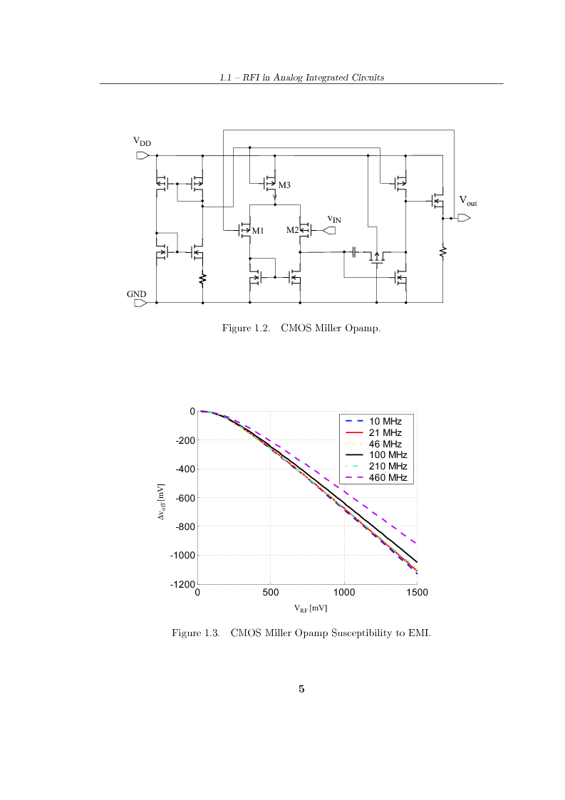 Anteprima della tesi: Design of Analog Integrated Circuits Robust to RF Interference, Pagina 5