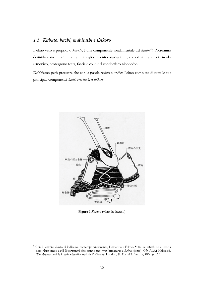 Anteprima della tesi: Kabuto, Jingasa eMengu: evoluzione storica e studio dell'elmo giapponese con speciale riferimento agli esemplari delle civiche raccolte milanesi, Pagina 9