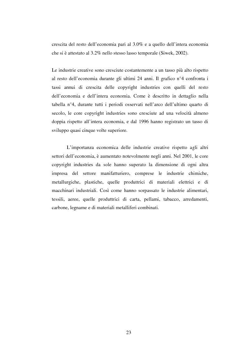Anteprima della tesi: Il Ruolo del Capitale Sociale nel dualismo arte-industria: il caso dell'Industria Cinematografica Statunitense, Pagina 15