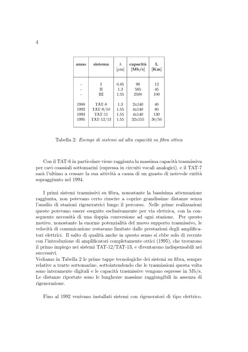 Anteprima della tesi: Implementazione di un simulatore per la propagazione di impulsi in un canale ottico., Pagina 4