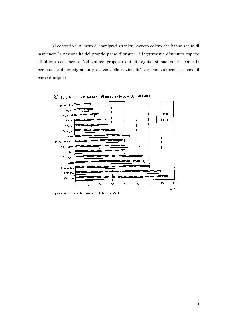 Anteprima della tesi: L'interpretazione in campo sociale: analisi di un'esperienza parigina, Pagina 11