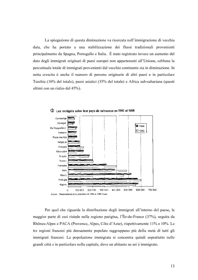Anteprima della tesi: L'interpretazione in campo sociale: analisi di un'esperienza parigina, Pagina 9