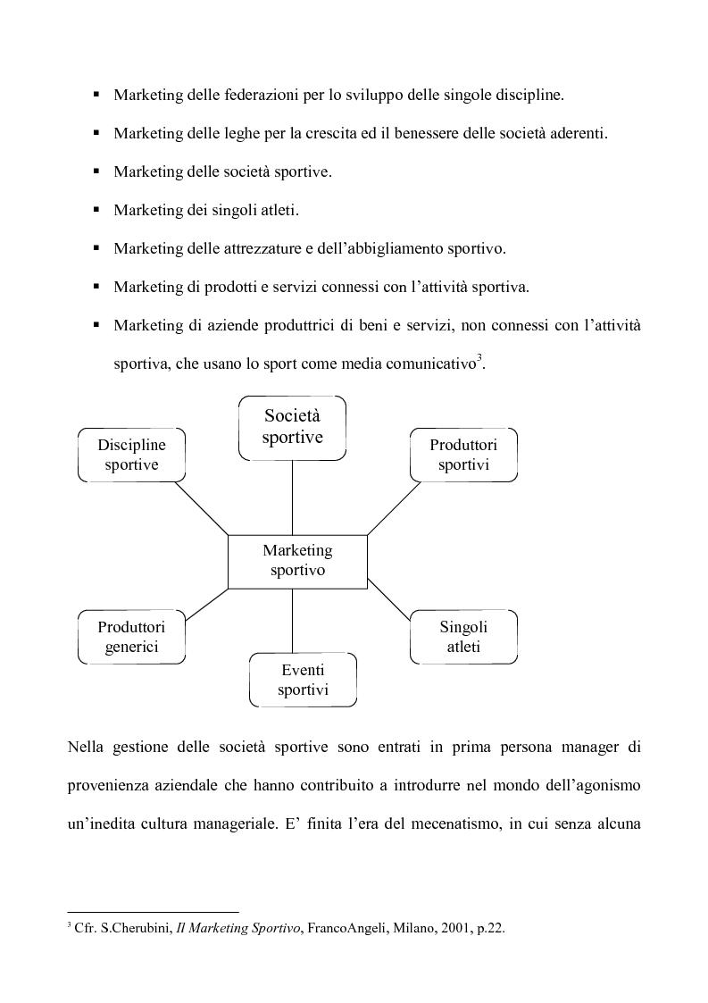 Anteprima della tesi: Sport & Business un matrimonio di interesse: la comunicazione nel marketing sportivo: i casi A.C.Milan e Teramo Basket, Pagina 7