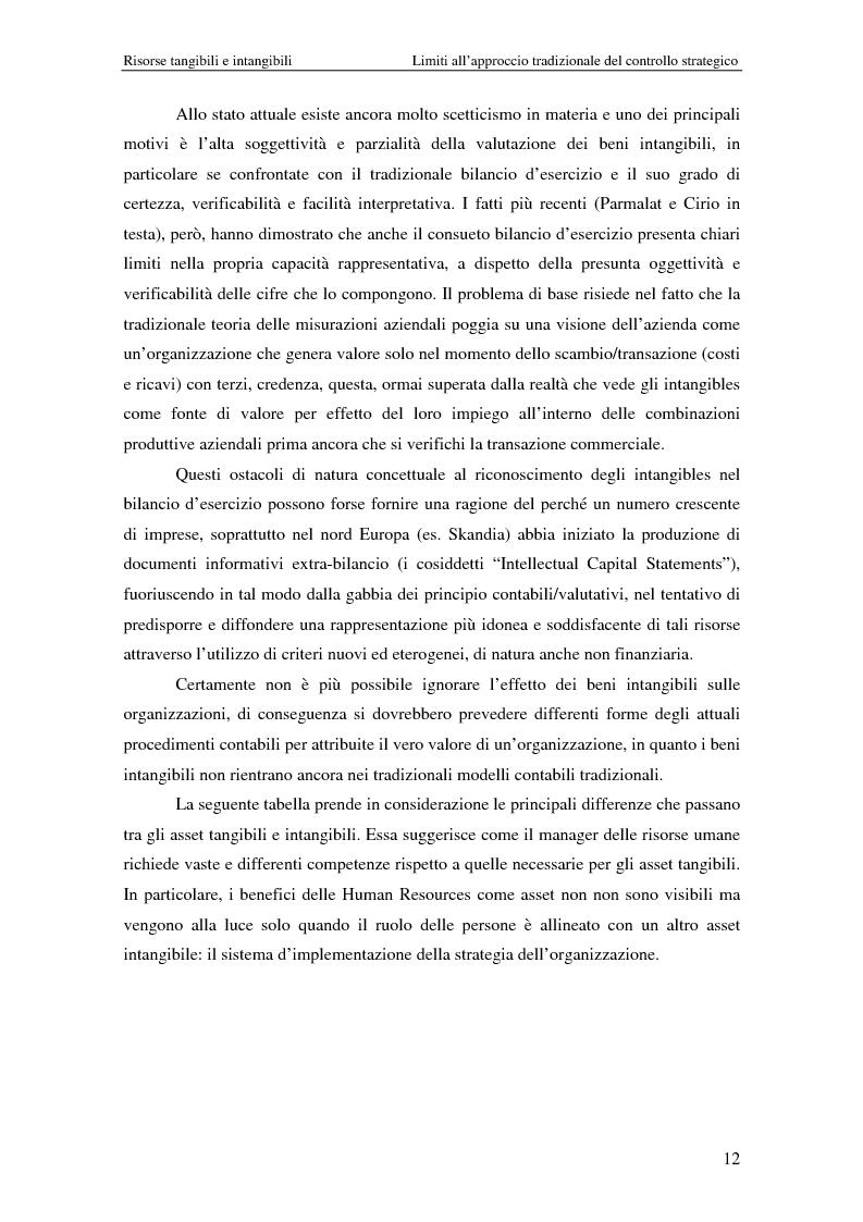 Anteprima della tesi: Dalla strategia ai comportamenti: la Balanced Scorecard come sistema di valutazione delle prestazioni, Pagina 12