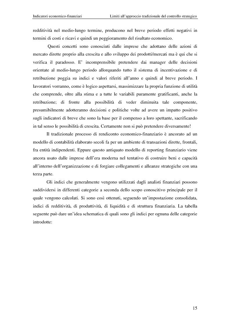 Anteprima della tesi: Dalla strategia ai comportamenti: la Balanced Scorecard come sistema di valutazione delle prestazioni, Pagina 15