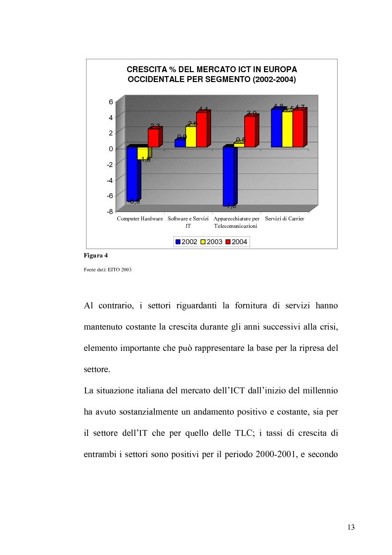 Anteprima della tesi: La TV Digitale per le imprese: il caso Telespazio, Pagina 11