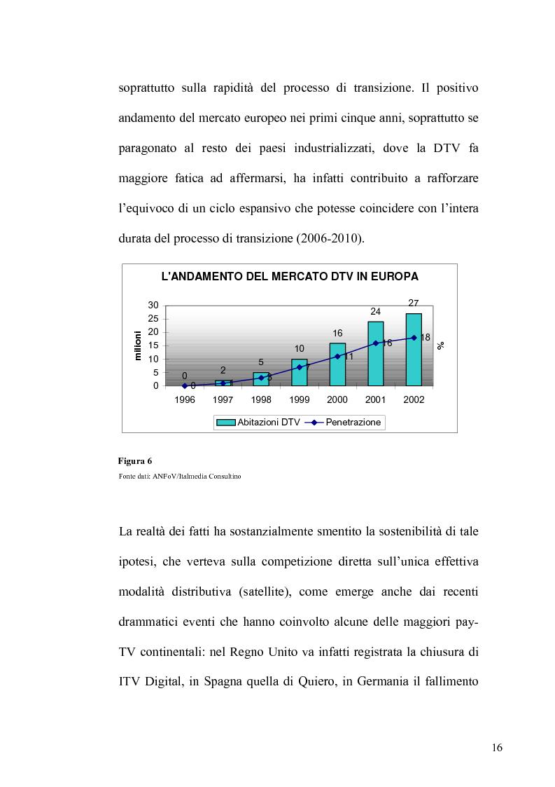 Anteprima della tesi: La TV Digitale per le imprese: il caso Telespazio, Pagina 14