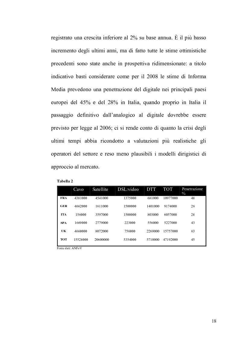 Anteprima della tesi: La TV Digitale per le imprese: il caso Telespazio, Pagina 16