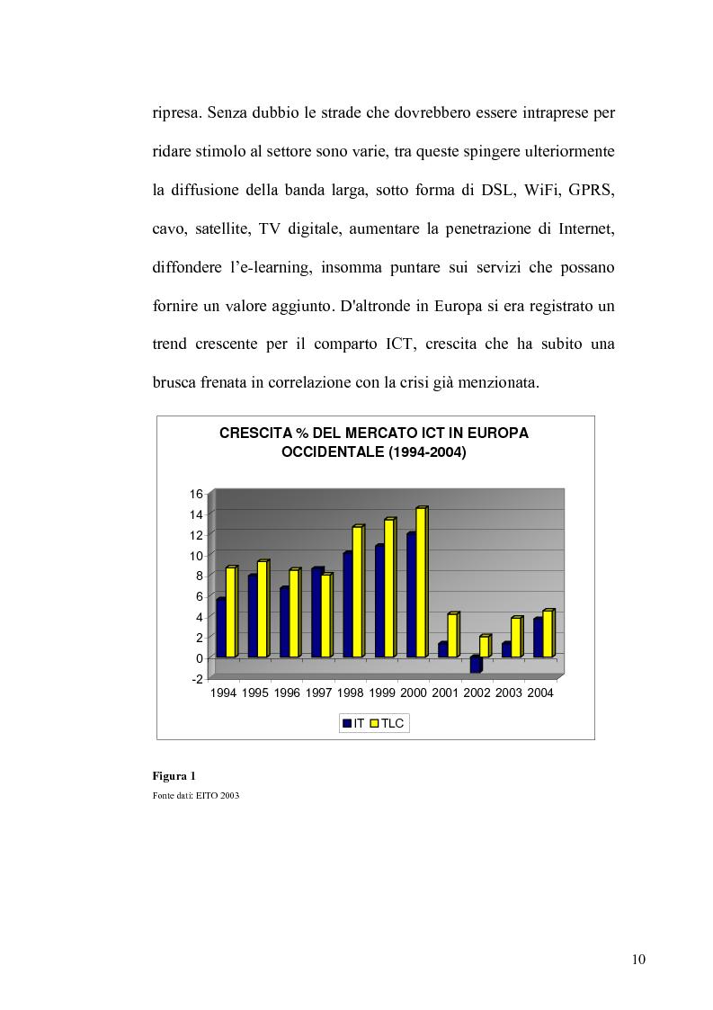 Anteprima della tesi: La TV Digitale per le imprese: il caso Telespazio, Pagina 8