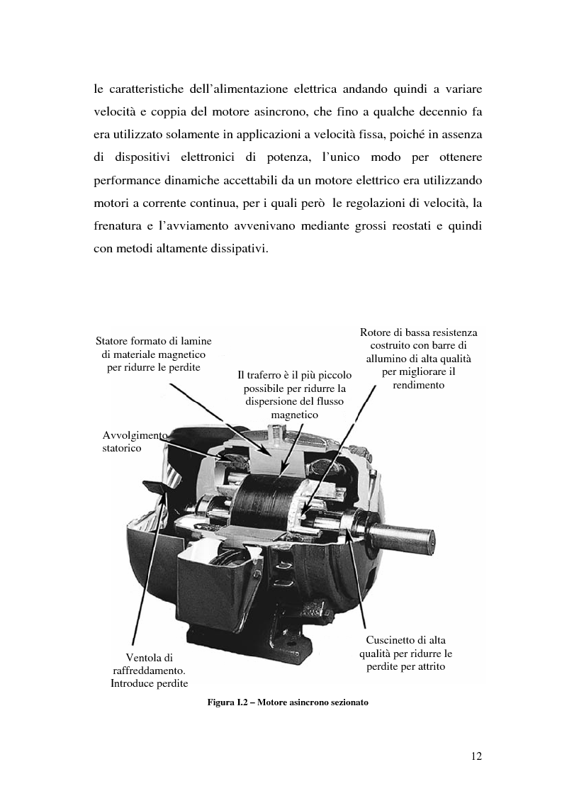 Anteprima della tesi: Programmazione di azionamenti industriali per la gerarchizzazione in albero elettrico, Pagina 9