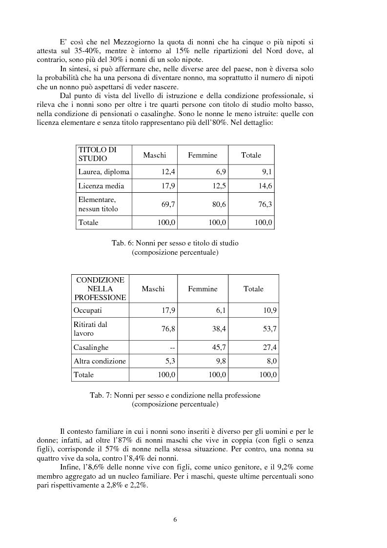 Anteprima della tesi: La relazione intergenerazionale: una ricerca sul legame tra i nonni e i nipoti giovani adulti, Pagina 7