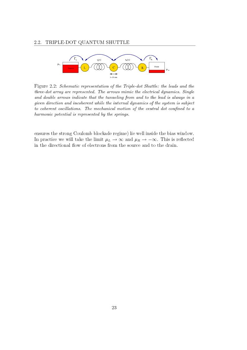 Anteprima della tesi: Dynamics of Shuttle Devices, Pagina 12