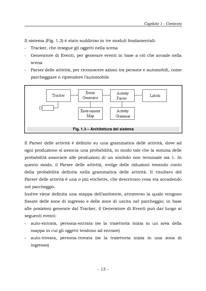 Anteprima della tesi: Analisi e Riconoscemento di traiettorie di oggetti mobili, Pagina 13