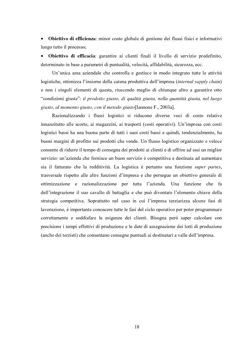 Anteprima della tesi: La logistica come fattore competitivo di sistema, Pagina 14