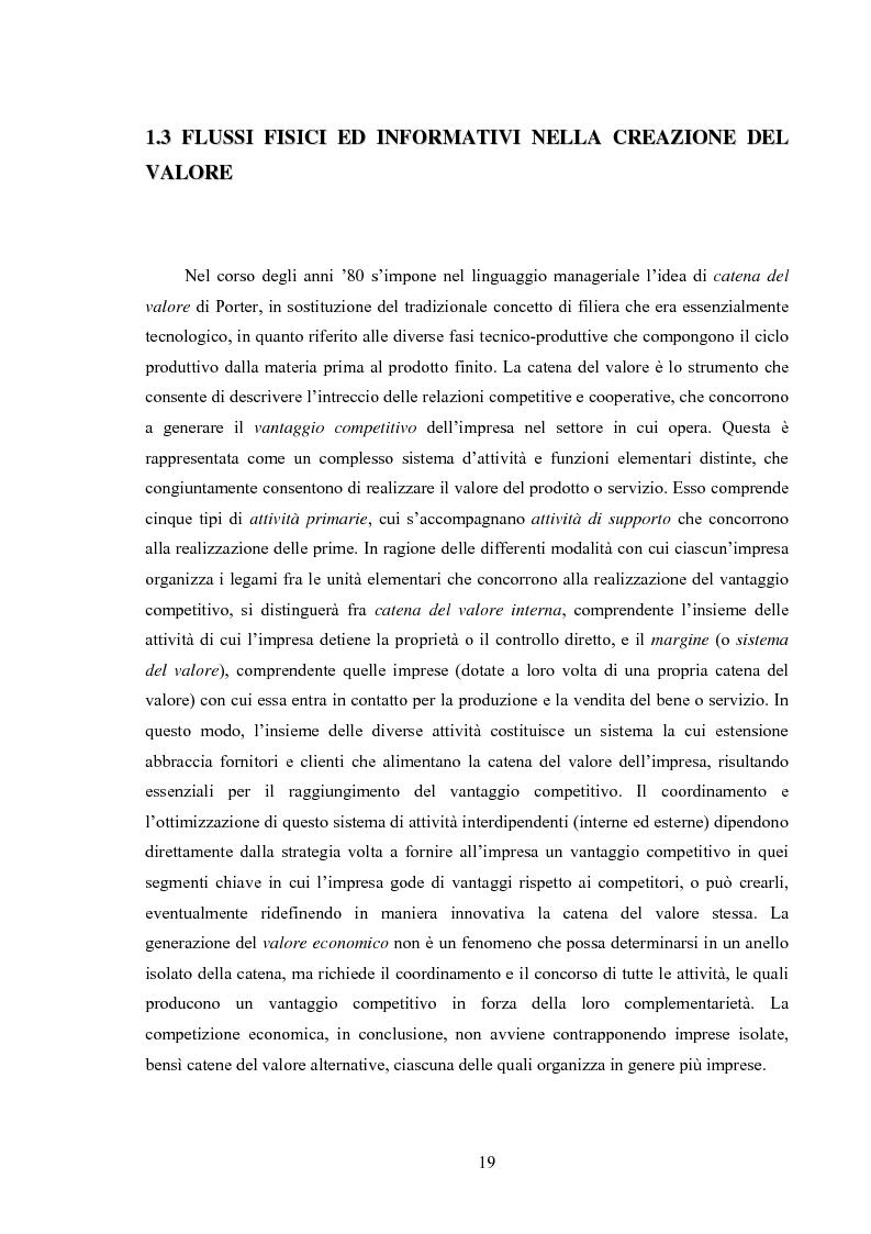 Anteprima della tesi: La logistica come fattore competitivo di sistema, Pagina 15