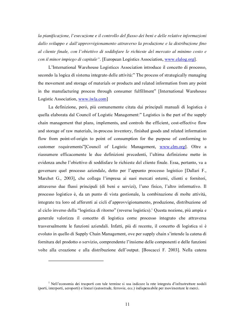 Anteprima della tesi: La logistica come fattore competitivo di sistema, Pagina 7