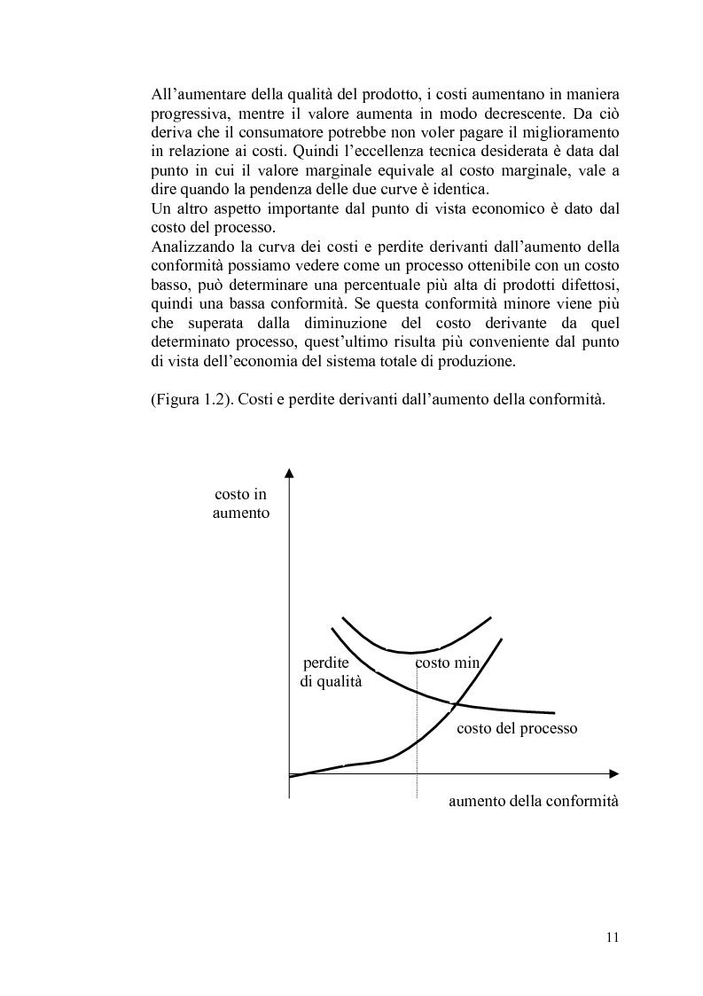 """Anteprima della tesi: Il controllo statistico di qualità - il caso """"So.Ge.Co."""", Pagina 5"""