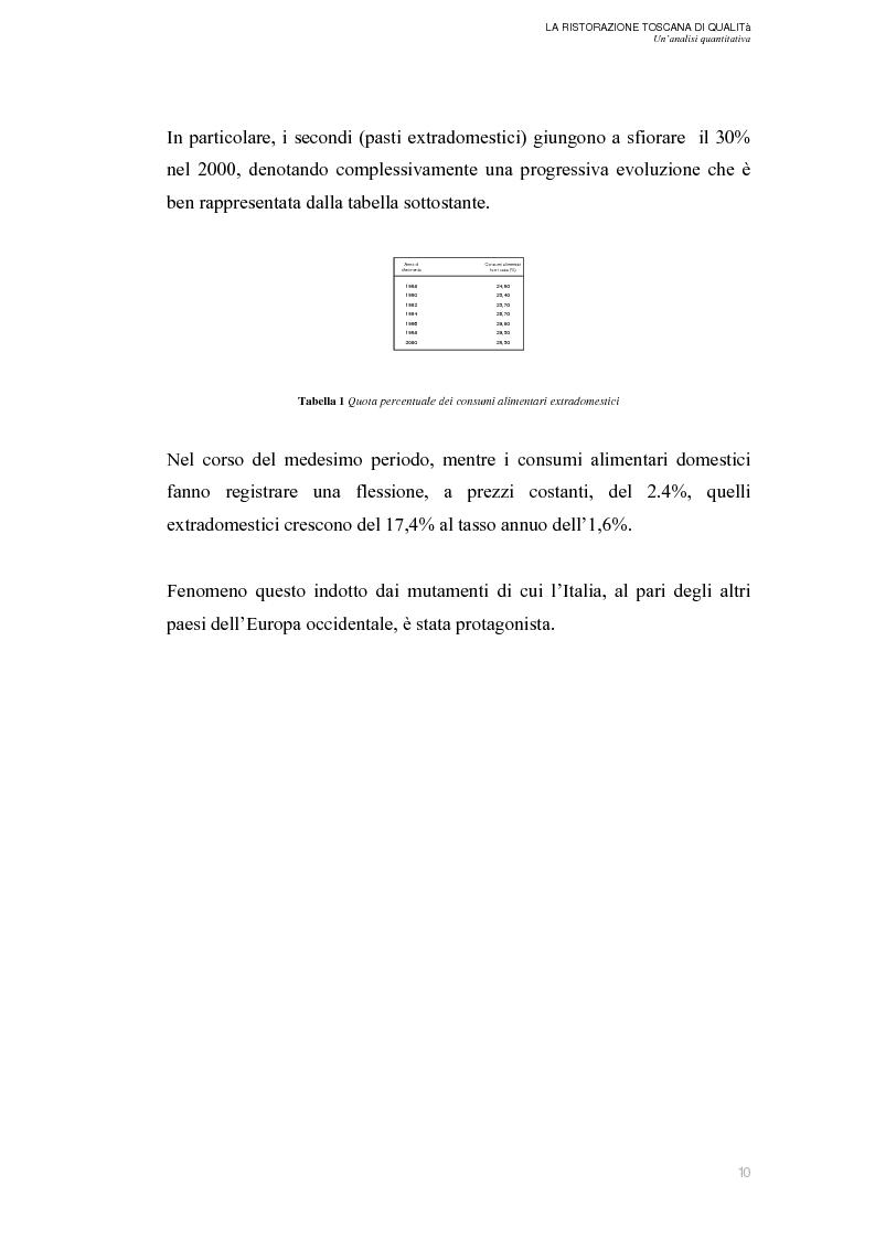 Anteprima della tesi: La Ristorazione Toscana di Qualità - Un'analisi quantitativa, Pagina 5