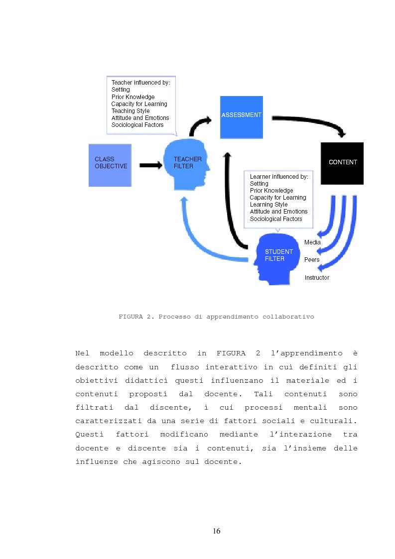 Anteprima della tesi: La catalogazione semantica dei contenuti didattici, Pagina 11