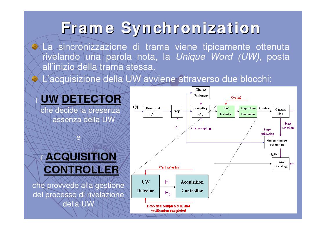 Anteprima della tesi: Tecniche di sincronizzazione di trama congiunta al trasporto di informazione, Pagina 2