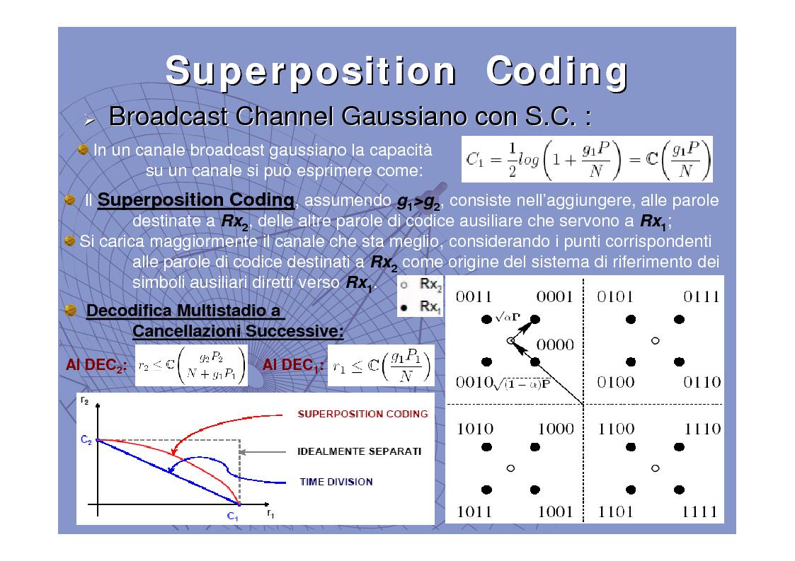 Anteprima della tesi: Tecniche di sincronizzazione di trama congiunta al trasporto di informazione, Pagina 8