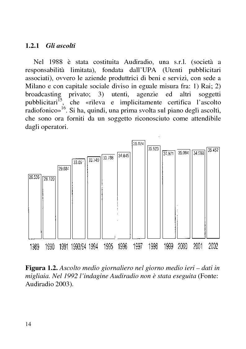 Anteprima della tesi: Radio Futuro. Tecnologie digitali e recupero della memoria. Il caso Rai-Radioscrigno, Pagina 10