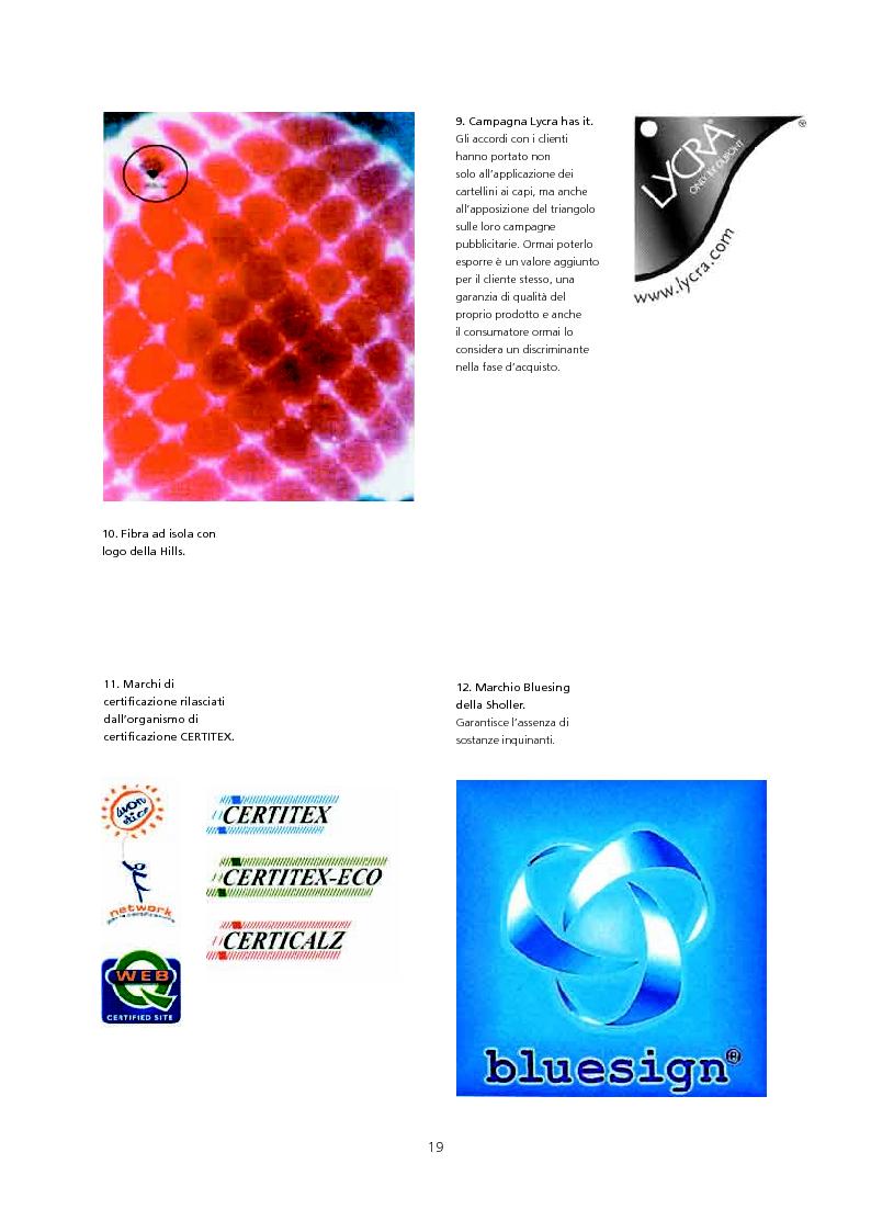 Anteprima della tesi: Il ruolo del design di moda per una strategia di sviluppo e di diffusione dell'innovazione tessile. Applicazione dei tessuti a rilascio di sostanza JL Well Being/Bayer Chemicals Italia per la linea Imec Sentirsi Bene., Pagina 10