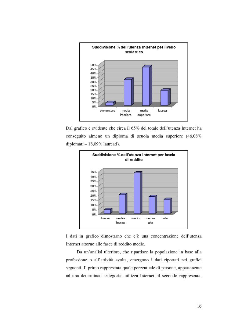 Anteprima della tesi: Virtual Community in ambienti 3D: lo sviluppo delle relazioni umane in un sistema di Chat Tridimensionale. L'approccio all'interface design ed alla descrizione sistemica., Pagina 12