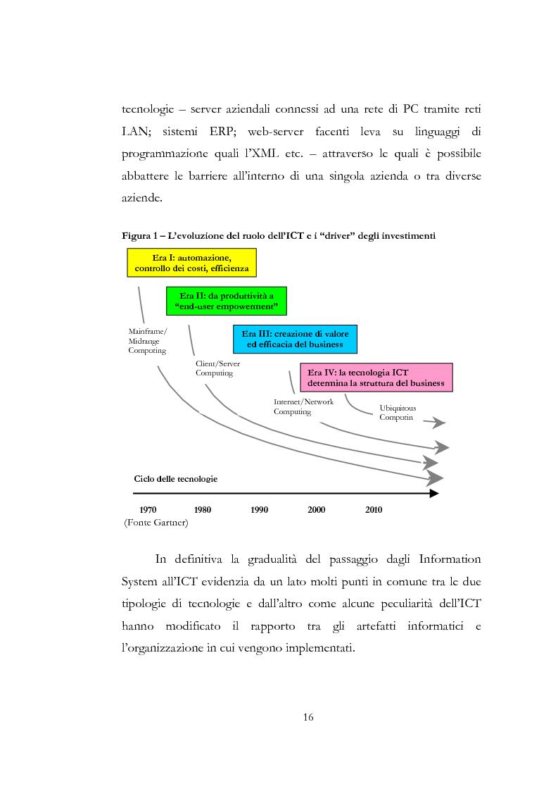 Anteprima della tesi: Problematiche relative alle implicazioni organizzative dell'implementazione delle ICT. Il caso SAP HR di Shared Service Center by Pirelli & Telecom Italia, Pagina 9