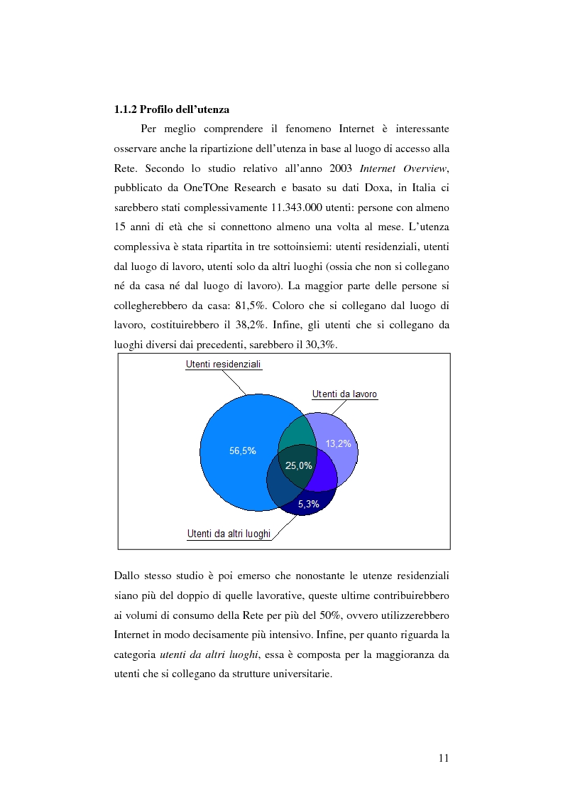 Anteprima della tesi: Virtual Community in ambienti 3D: aspetti sociali, emotivi e cognitivi di un'esperienza di chat in un mondo tridimensionale. Un esperimento applicativo., Pagina 9