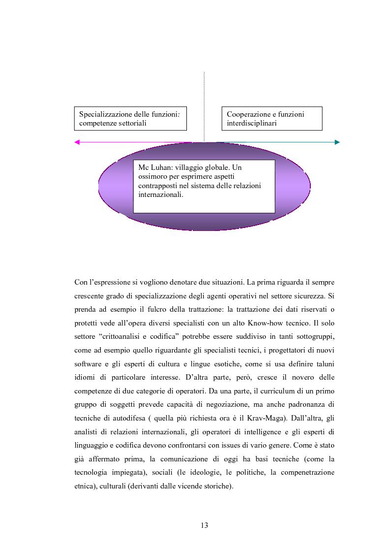 Anteprima della tesi: Crittografia come scienza in fieri: approcci alla sicurezza internazionale, Pagina 13