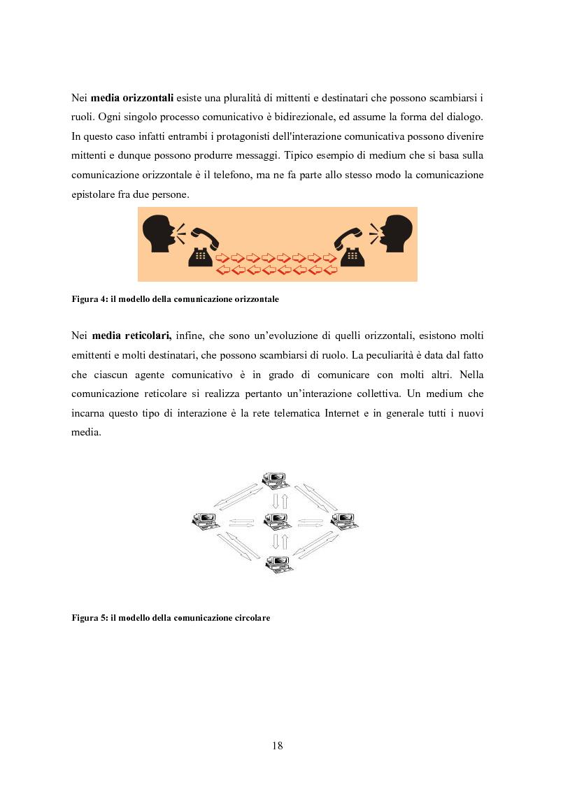 Anteprima della tesi: Logiche e strumenti della pubblicità digitale, Pagina 15