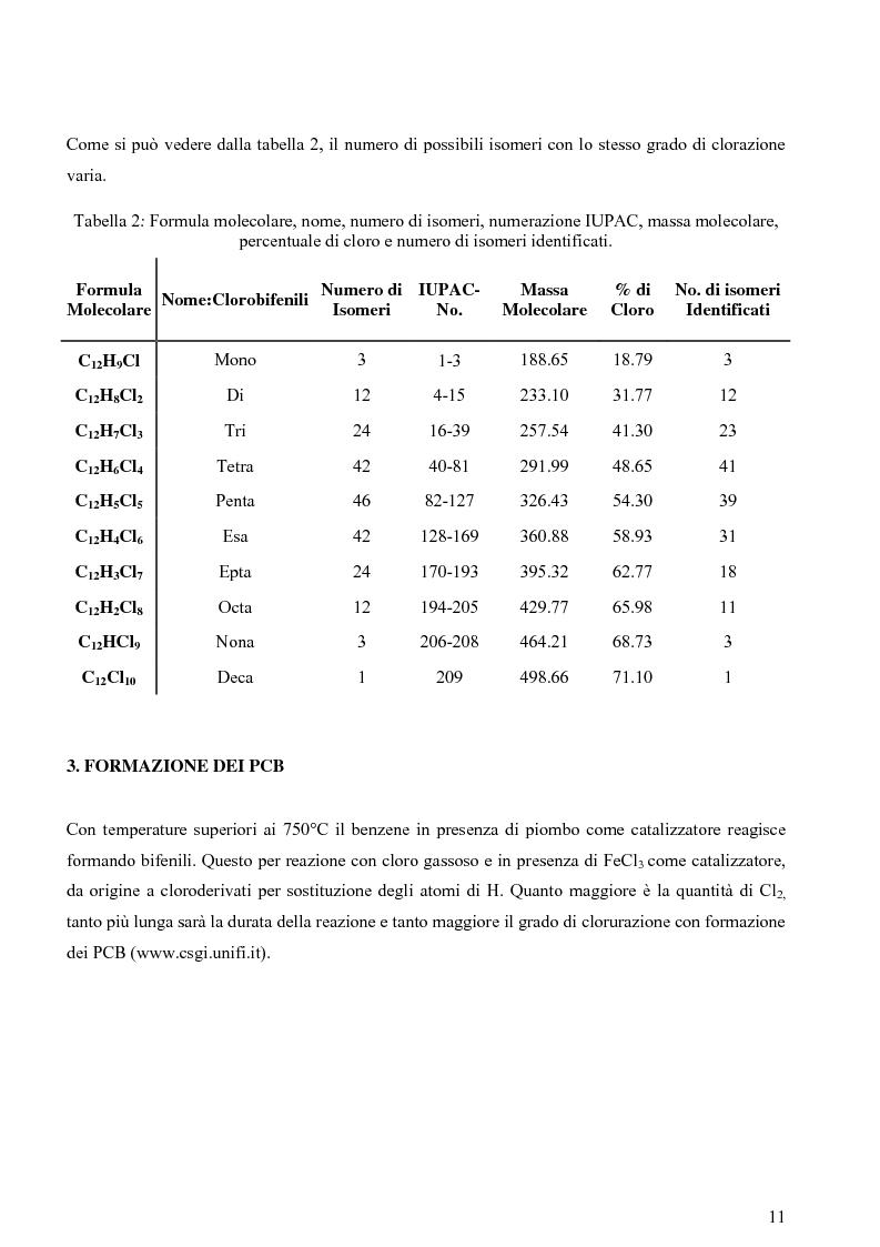 Anteprima della tesi: Indagine sulla contaminazione da ''Policlorobifenili'' (PCBs) di matrici alimentari, Pagina 6