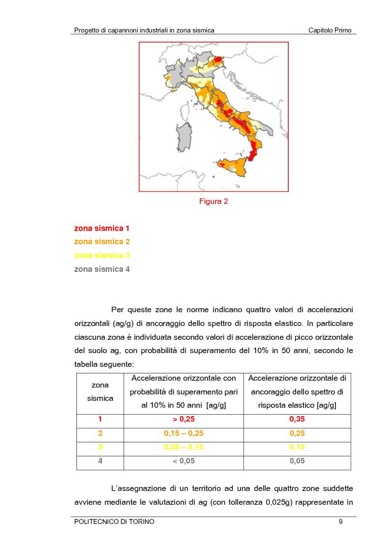 Anteprima della tesi: Progetto di capannoni industriali in zona sismica secondo nuova normativa, Pagina 9