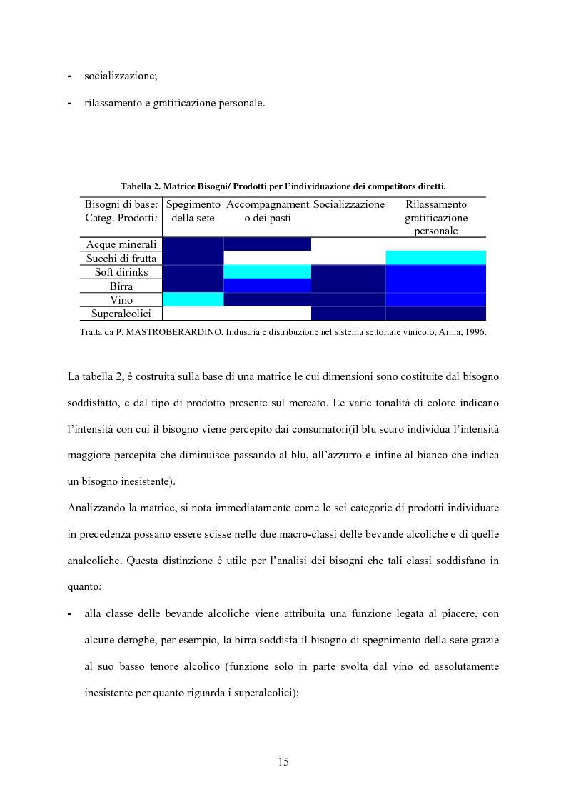 Anteprima della tesi: Strategia d'impresa e analisi di settore: il caso Michele Chiarlo S.r.l., Pagina 15