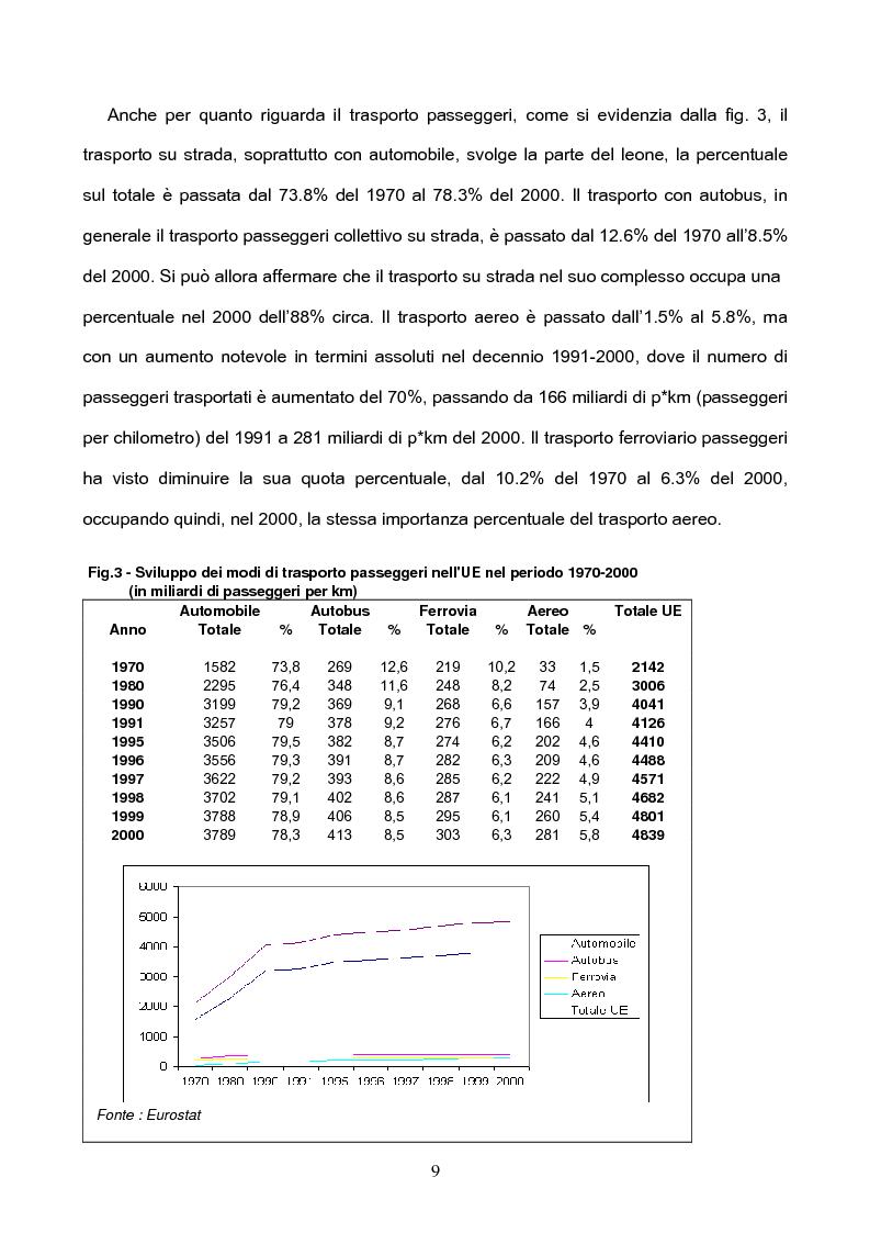 Anteprima della tesi: Problematiche ambientali dei sistemi di trasporto, Pagina 7