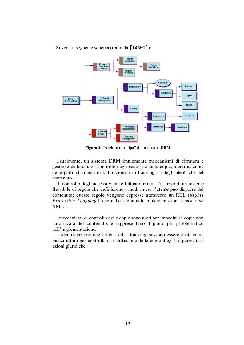 Anteprima della tesi: Gestione digitale dei diritti sulle proprietà intellettuali: la vendita di musica online, Pagina 7