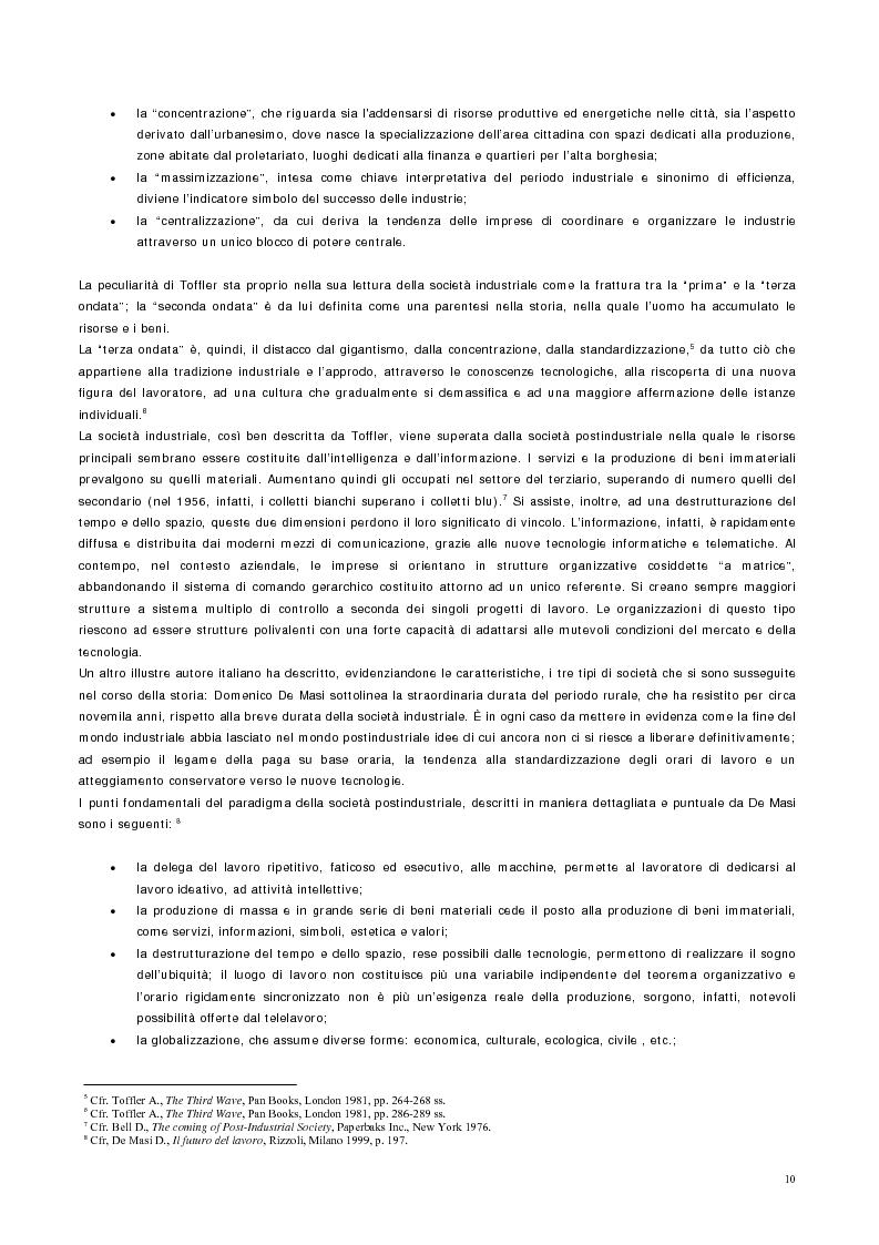 Anteprima della tesi: Vantaggio competitivo, management e qualità, Pagina 6