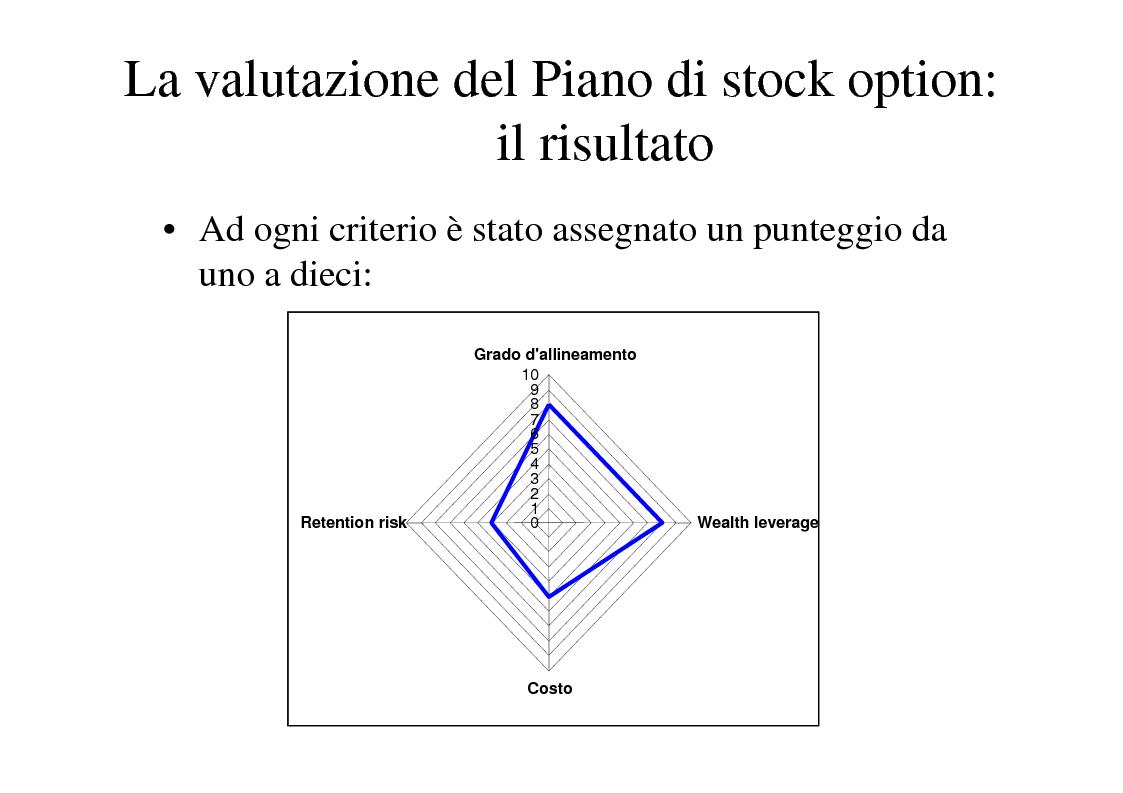 Anteprima della tesi: La creazione del valore nelle banche: il caso Banca Intesa, Pagina 10