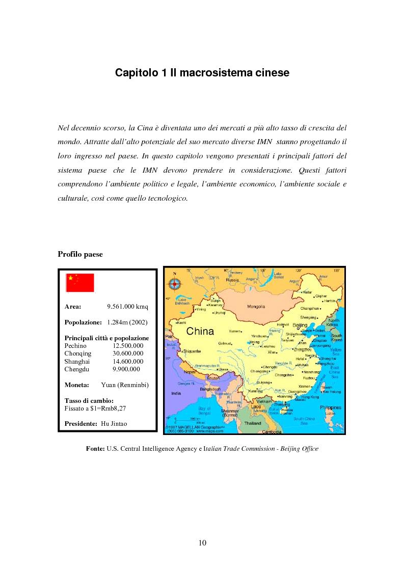 Anteprima della tesi: Situazione del mercato assicurativo cinese: ramo vita, Pagina 10