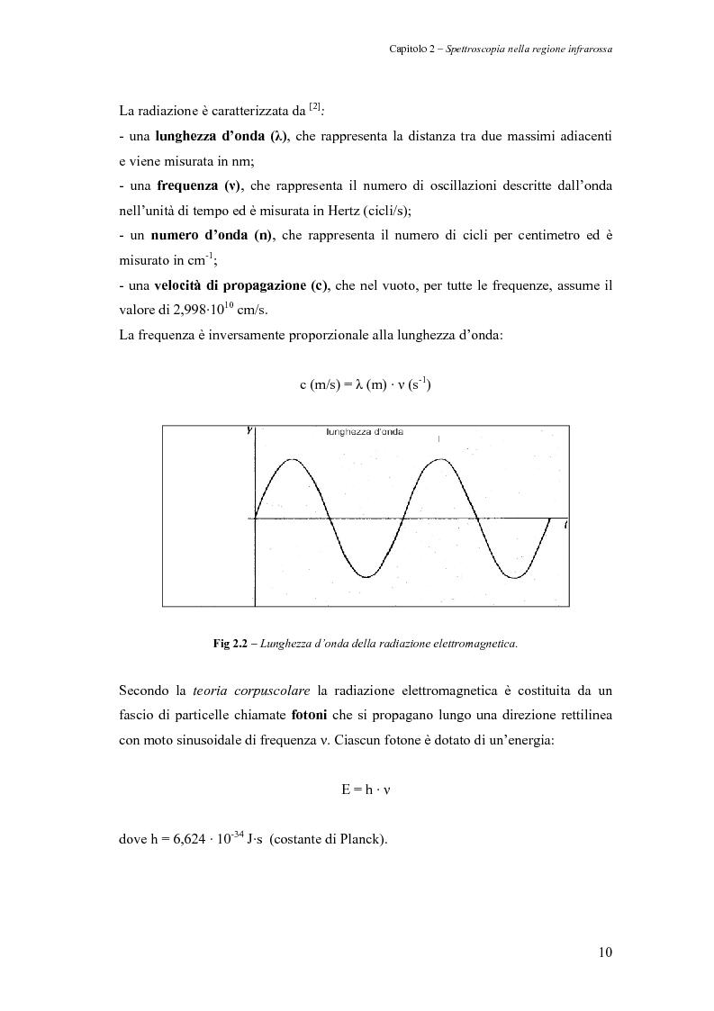Anteprima della tesi: Sperimentazione di un sistema dinamico per la selezione Vis-NIR della frutta, Pagina 10