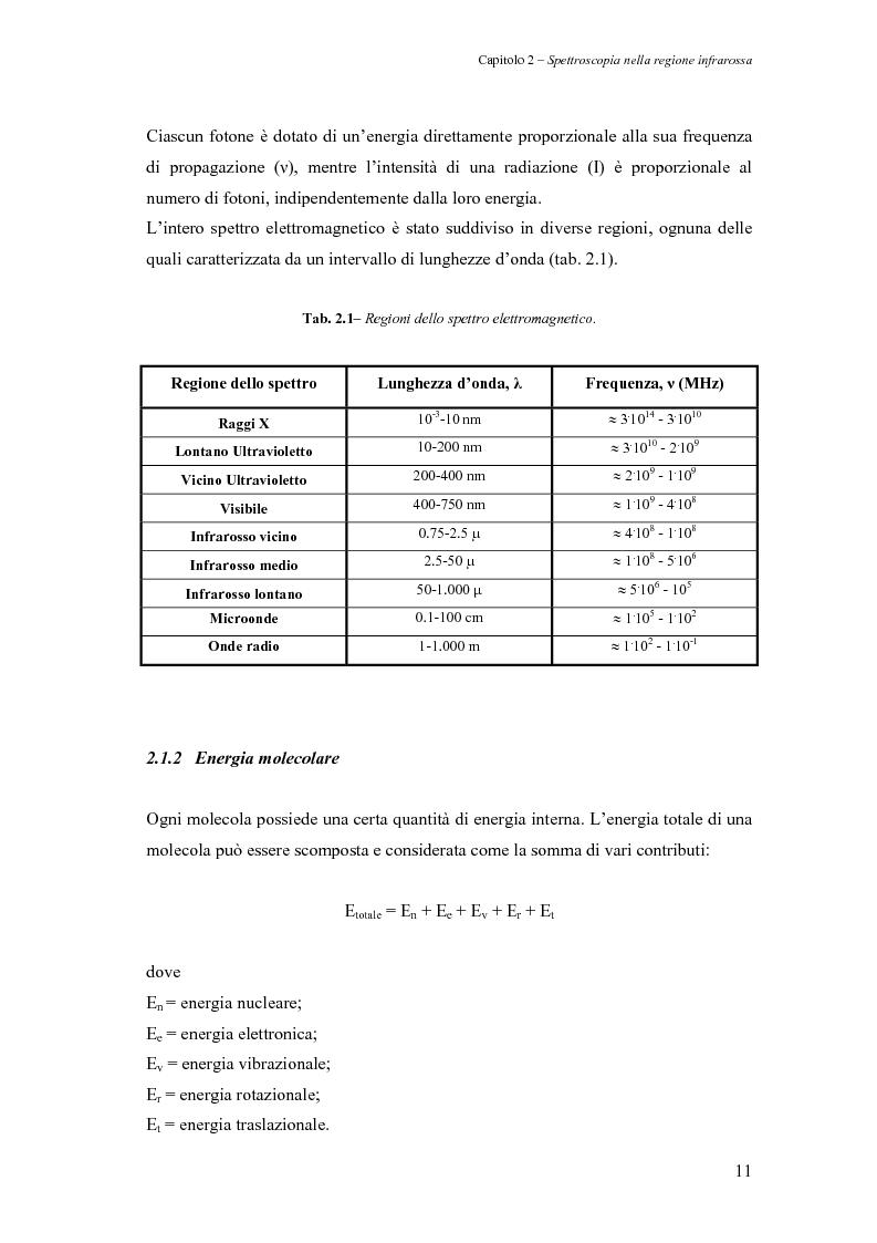 Anteprima della tesi: Sperimentazione di un sistema dinamico per la selezione Vis-NIR della frutta, Pagina 11