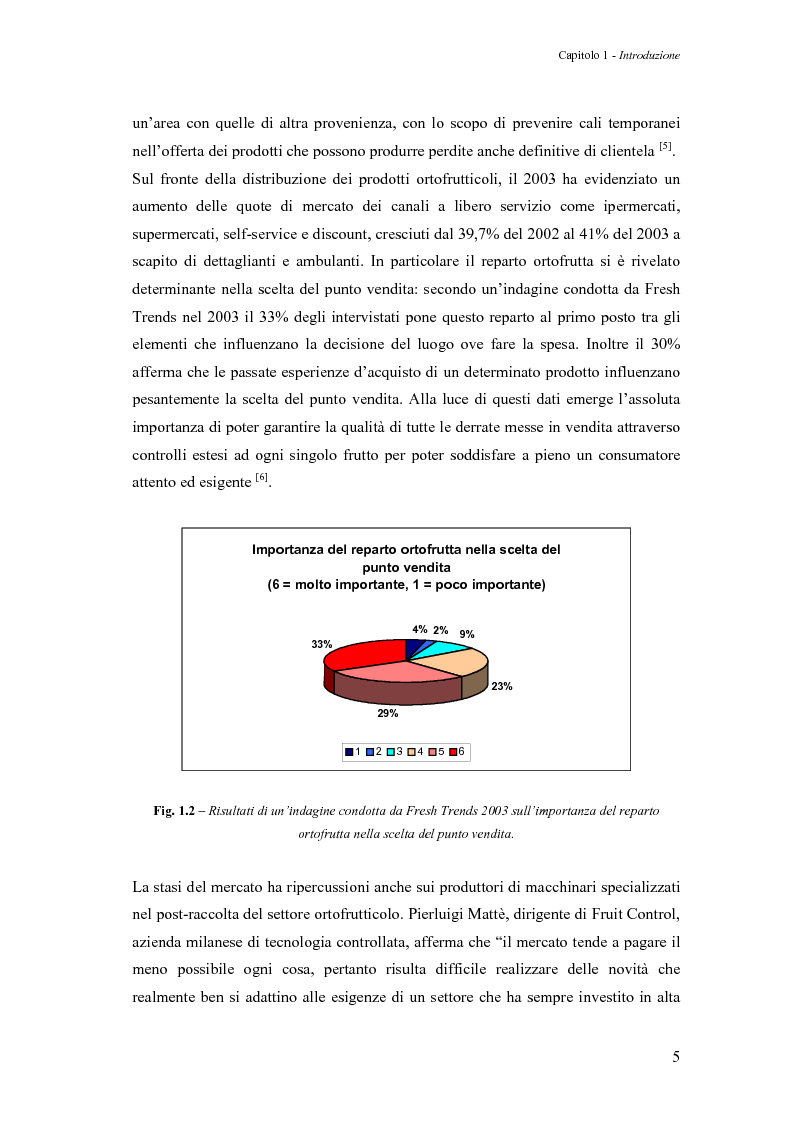 Anteprima della tesi: Sperimentazione di un sistema dinamico per la selezione Vis-NIR della frutta, Pagina 5