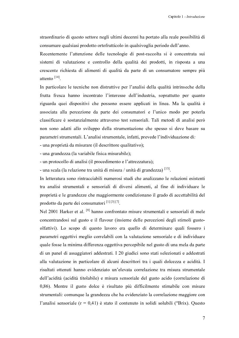 Anteprima della tesi: Sperimentazione di un sistema dinamico per la selezione Vis-NIR della frutta, Pagina 7