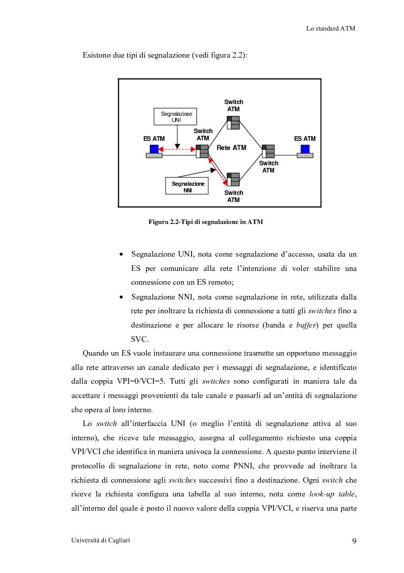 Anteprima della tesi: Tecniche per la valutazione del ritardo end to end nelle reti ATM, Pagina 10
