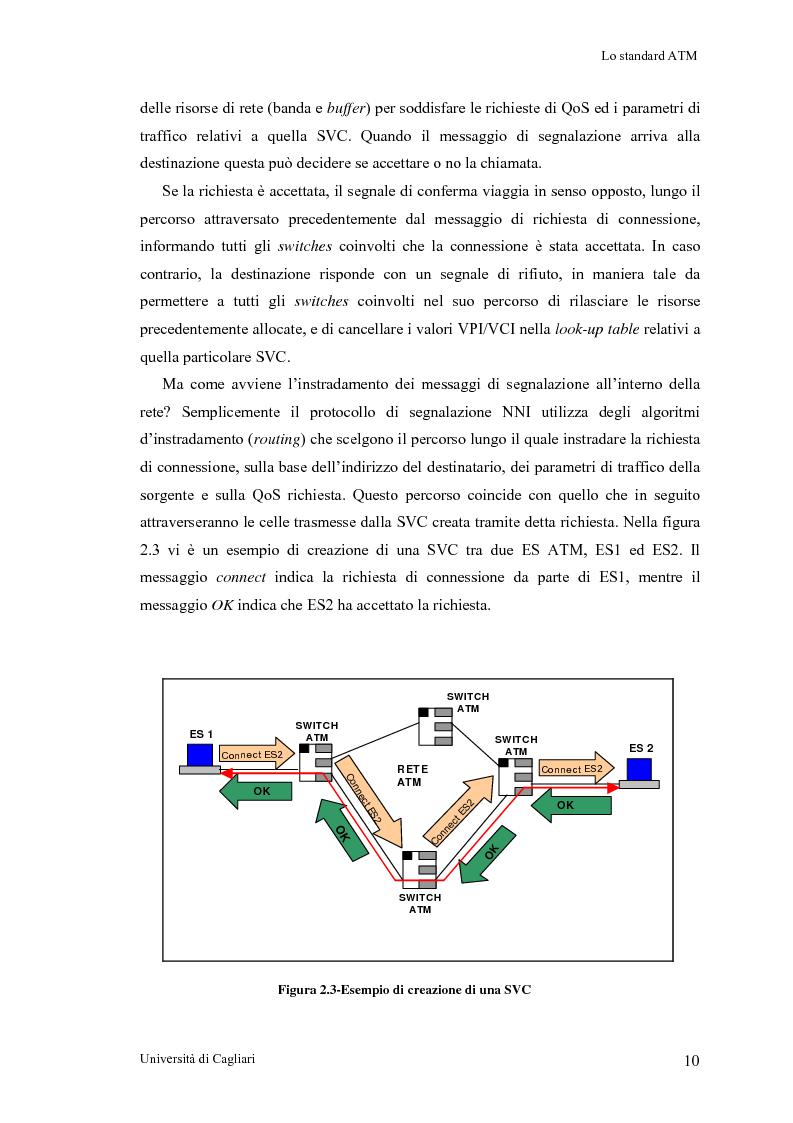 Anteprima della tesi: Tecniche per la valutazione del ritardo end to end nelle reti ATM, Pagina 11