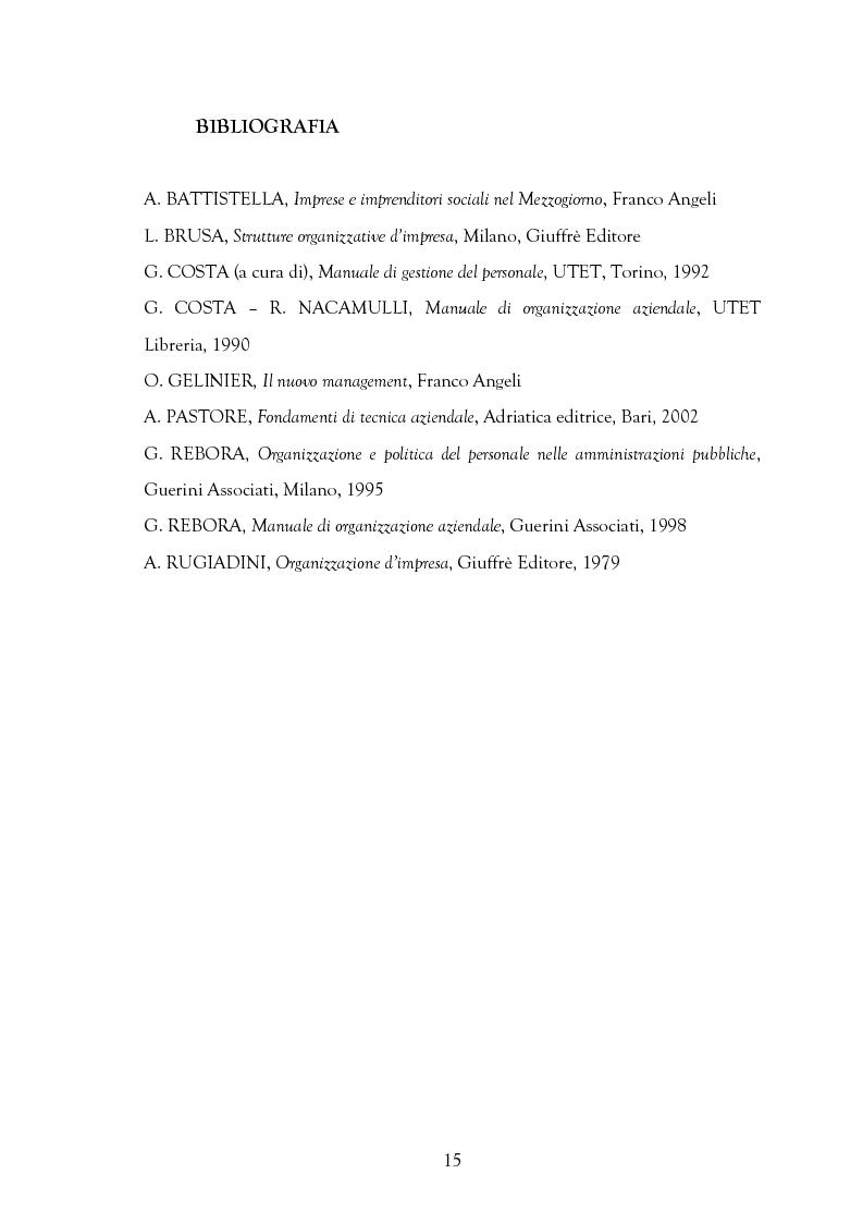 Anteprima della tesi: La motivazione nelle politiche aziendali. Il caso: Getrag SpA, Pagina 15